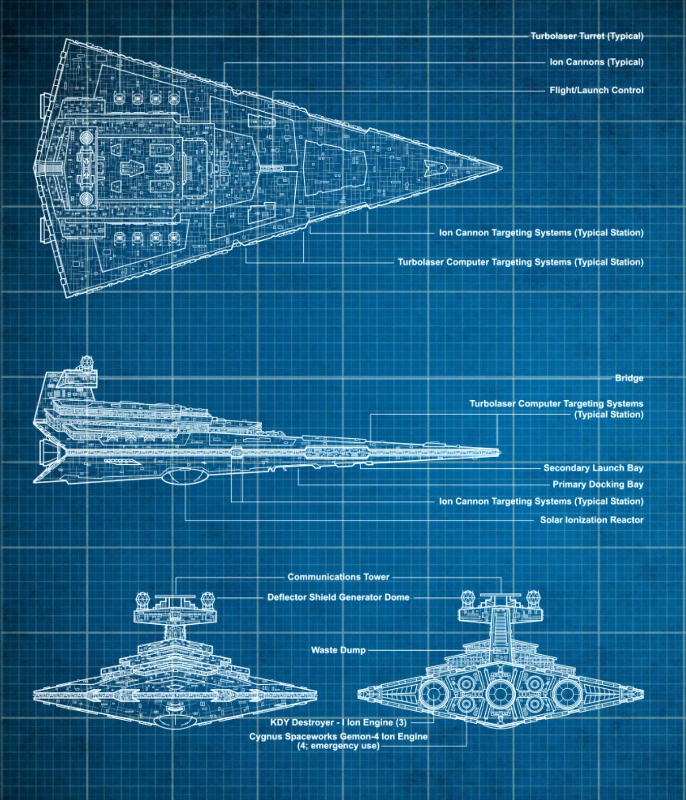 Star_Destroyer_Blueprint_SWCT